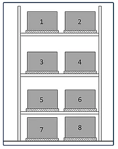 The pallet calculator shows you how to estimate the pallet capacity of your storage racks.