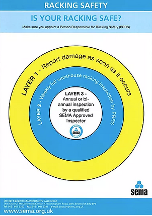 SEMA safety flyer graphically showing the heirarchy of racking inspections.