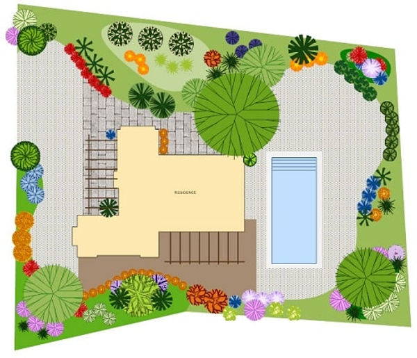 landscape plan with swimming pool
