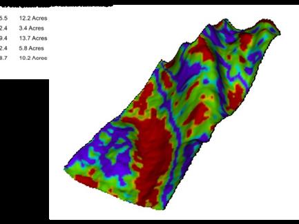 Nitrate Sampling in Corn Using SWAT Zones