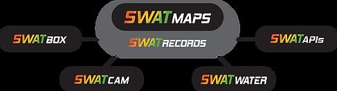 SWAT Ecosystem Web.png
