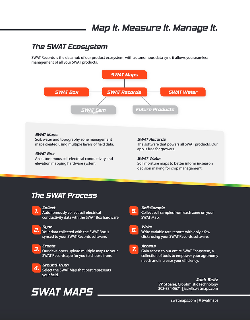 SWAT Box Flash Sale CAD 2