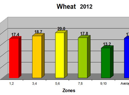 Variable Rate Seed and Plant Stand Counts
