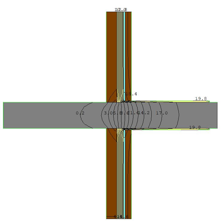 isotermas puente térmico