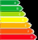 certificado energético en elche y alicante