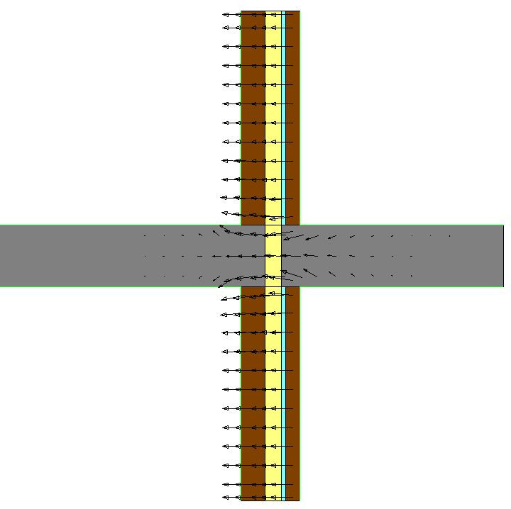 flujo puente térmico