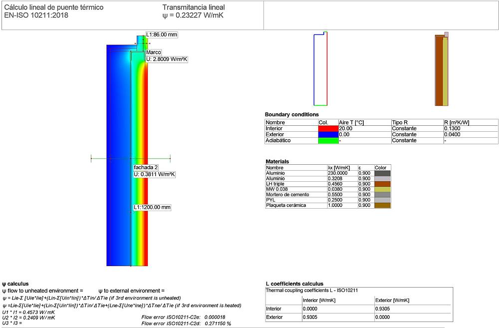 Cálculo de valor de puente térmico lineal