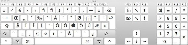 английская клавиатура, клавиши Shift Option