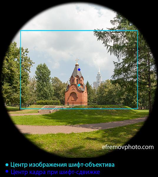 Lens, Tilt-Shift, Tilt, Shift