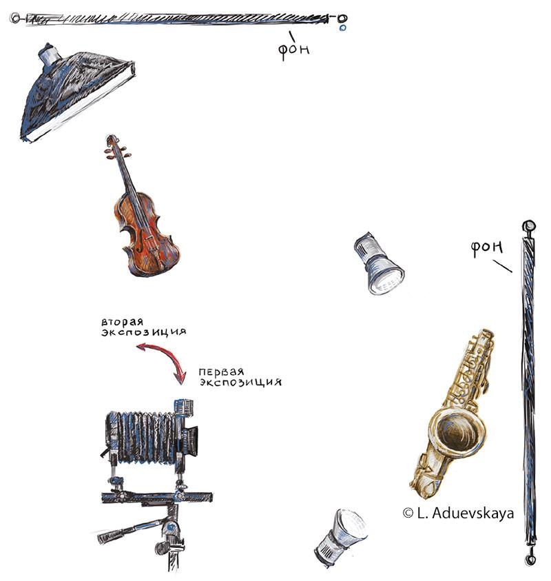 violin, saxophone, silhouette