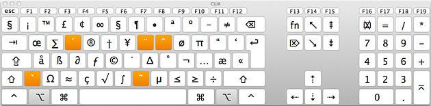 английская клавиатура, клавиша Option