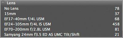 Панель метаданных программы Lightroom до и после применения плагина LensTagger