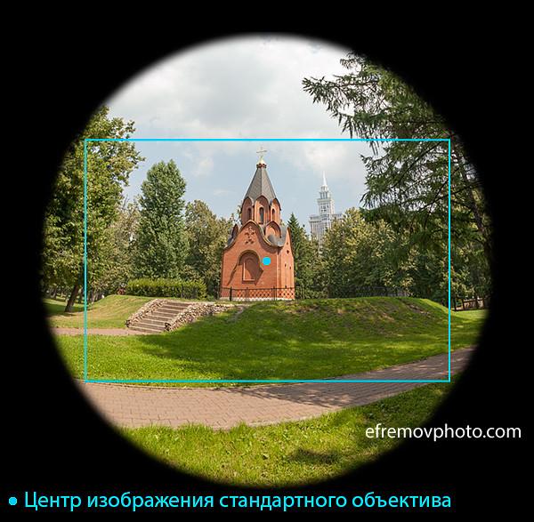 Lens, объектив