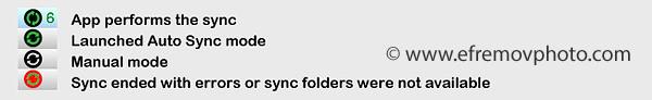 Sync Folders Pro, индикация выполнения сихронизации