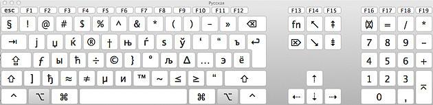 русская клавиатура, клавиша Option