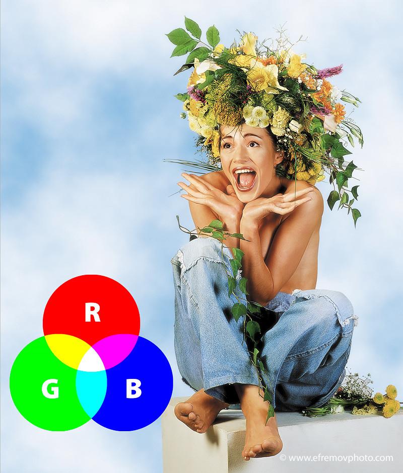 RGB каналы