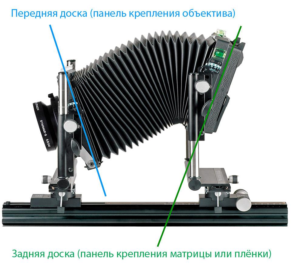 Карданная камера, наклон объектива и кассеты с плёнкой