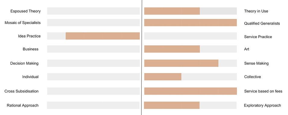 Offices Analysis.jpg