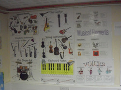 Musical Instruments on the Wall