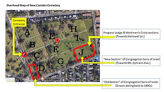 Overhead map of New Camden Cemetery with