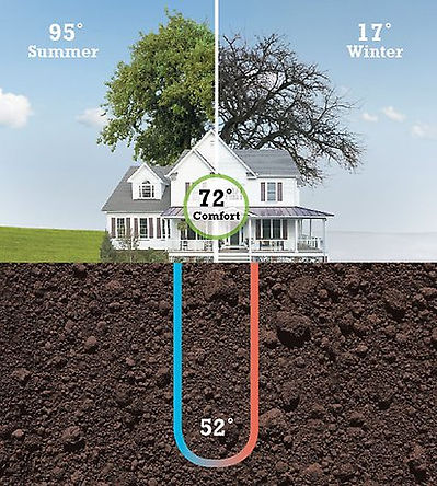 geothermal-heat-pump-energy-efficiency.j