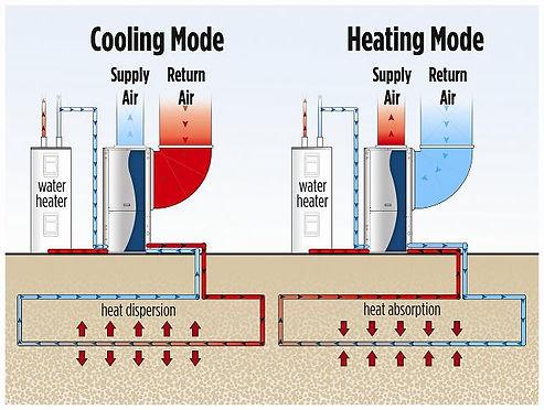geothermal desuperheater.jpg