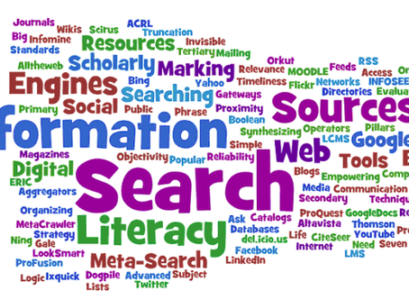 Thoughts on Researching for Fiction