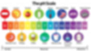 The pH Scale.jpg