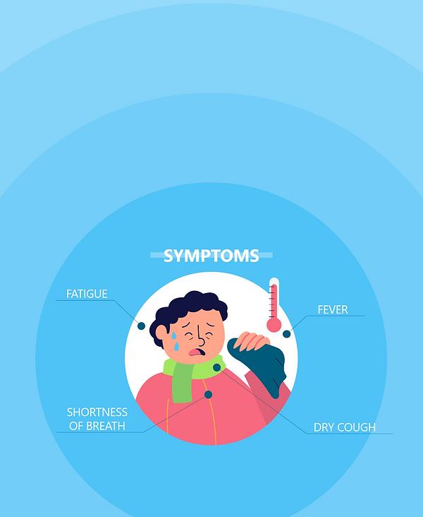 Symptoms_edited.png