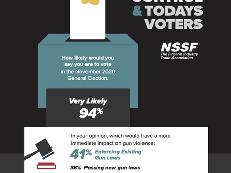 NSSF LIKELY VOTER SURVEY SHOWS FIREARM FREE CHOICE A KEY ELECTION ISSUE