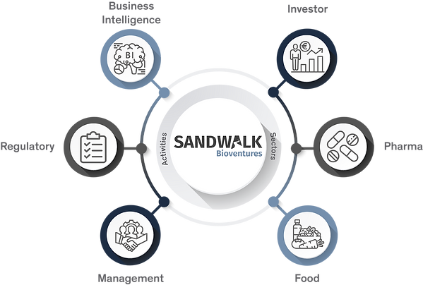 sandwalk business web.png