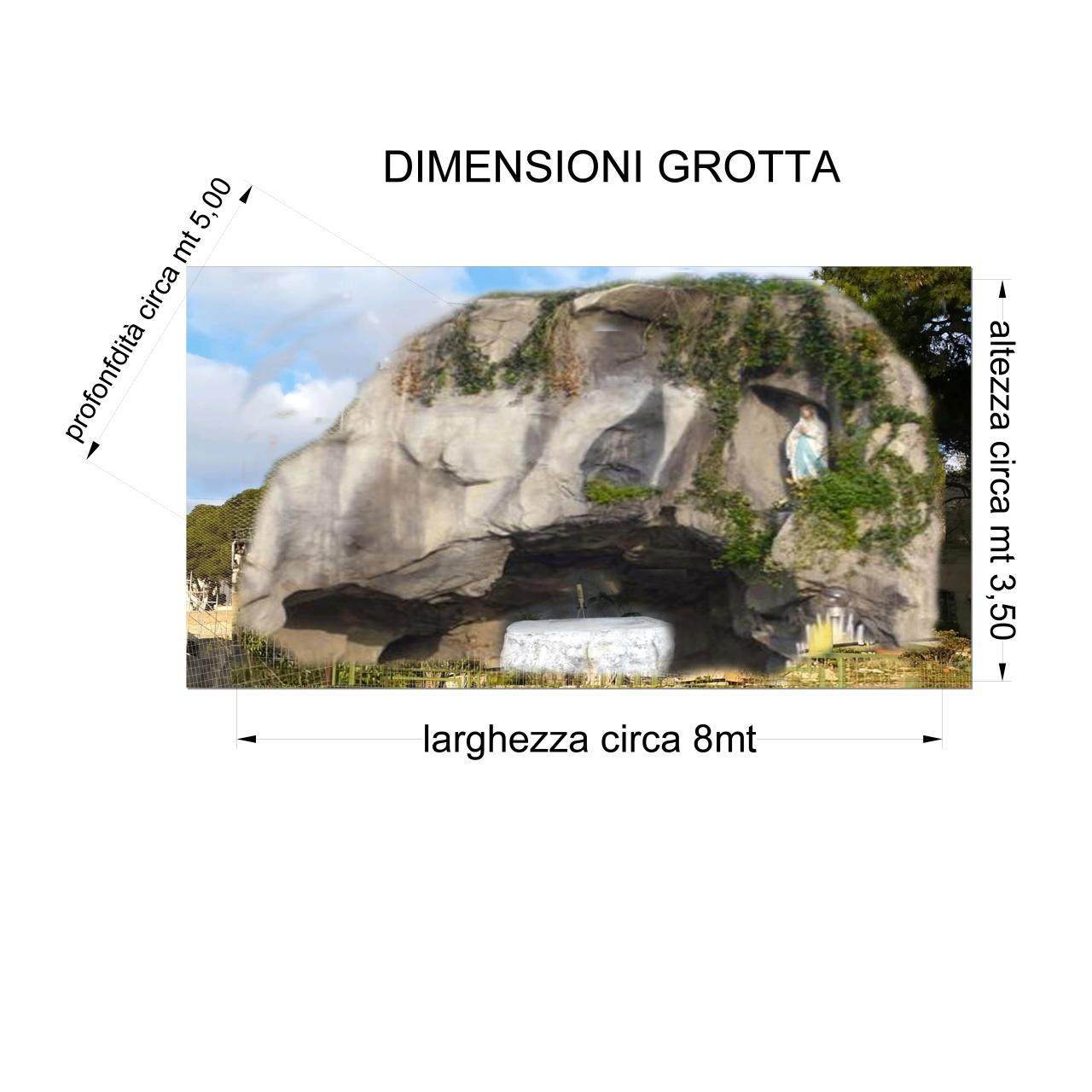 dimensioni grotta