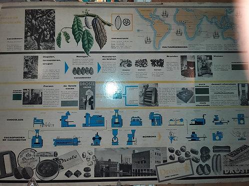 Geschiedenis van Droste Grote karton