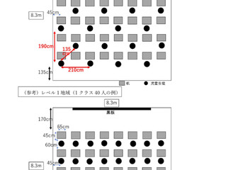 小矢部市小中学校の授業再開後の対応について(夏休みは8月8日から〜短縮に)