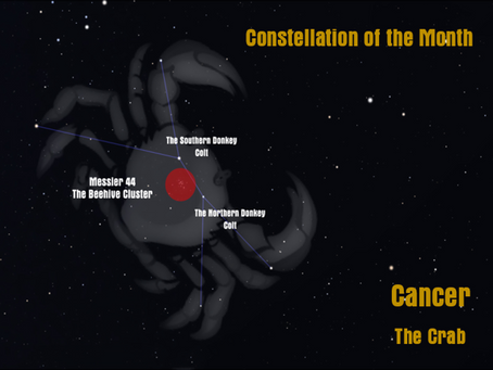 Cancer - Constellation of the Month