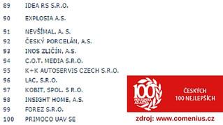 LAC tot de 100 beste Tsjechische bedrijven