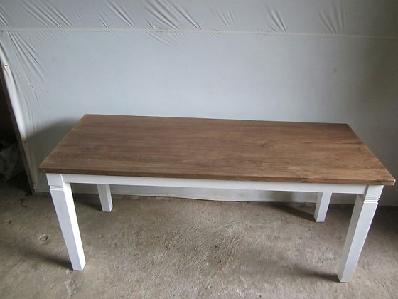 Country CA Model Table