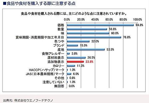 %E7%B4%B0%E8%83%9E%E7%A7%91%E5%AD%A6%E3%