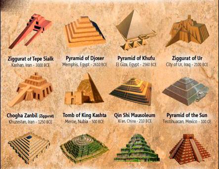 Cleopatra, pirámides y seres de otros mundos.