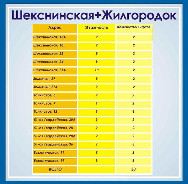 Шекснинская+Жилгородок.jpg