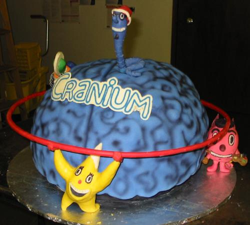 Cranium Cake
