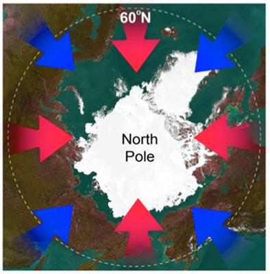 north_range_shift.png