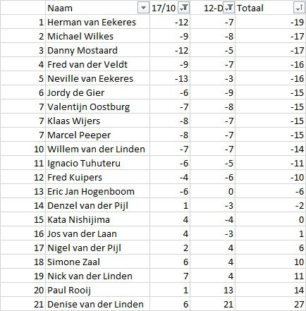 Ranking Overall.jpeg