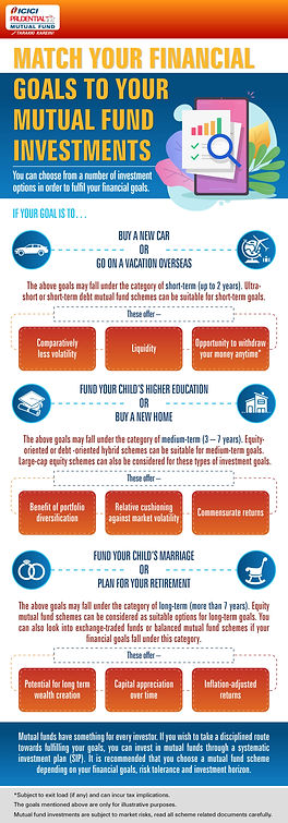 Infographic 05_match your financial goal