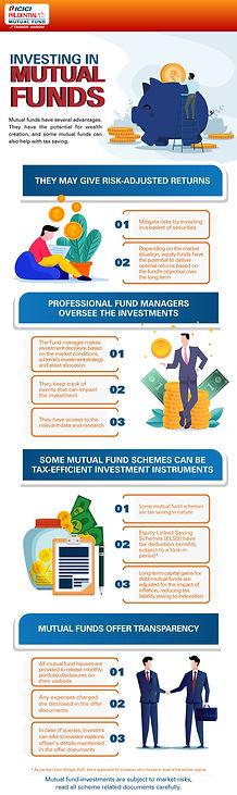 3_Investing in MF_Final.jpg