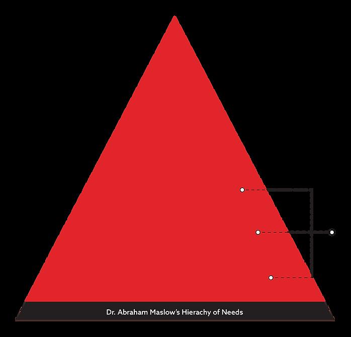 CSEC Pyramid no Text.png
