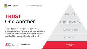 Trust: How to create 'Trust' as a Leader