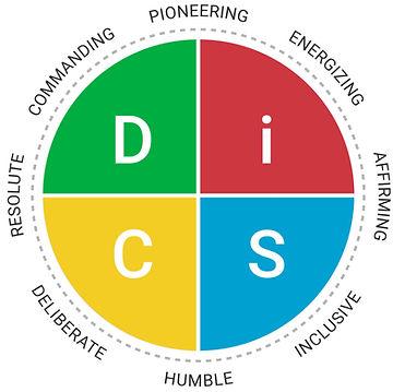 Everything DiSC Work of Leader Map.jpg