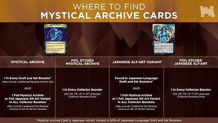 STX_Mystical_Archive_Breakdown_16x9_en.j