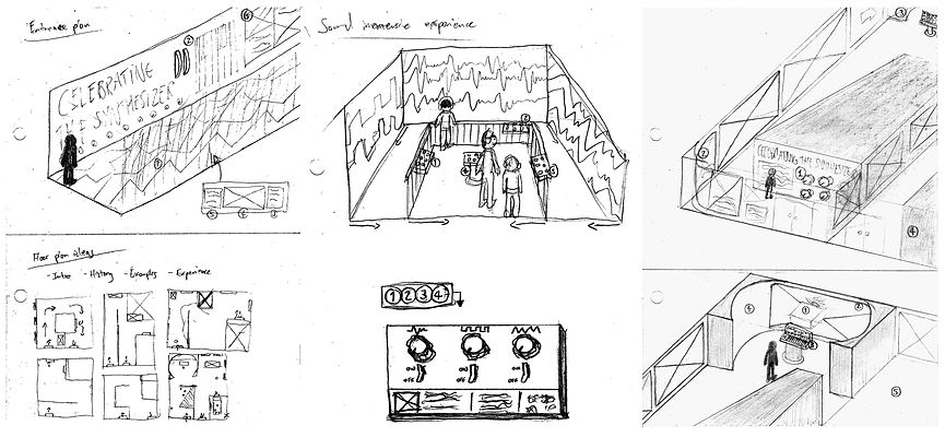 The World of the Synthesizer initial sketches